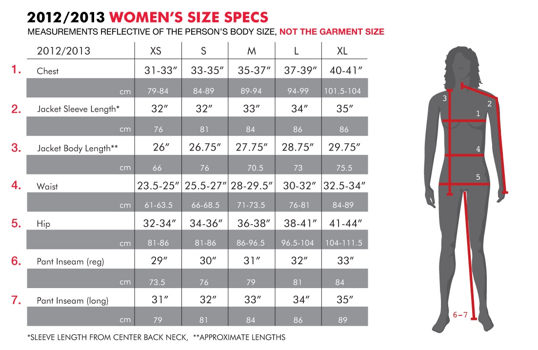 21 beautiful womens pants conversion chart playzoa fantastic pants to dress size conversion google search learning pinterest geenschuldenfo Images